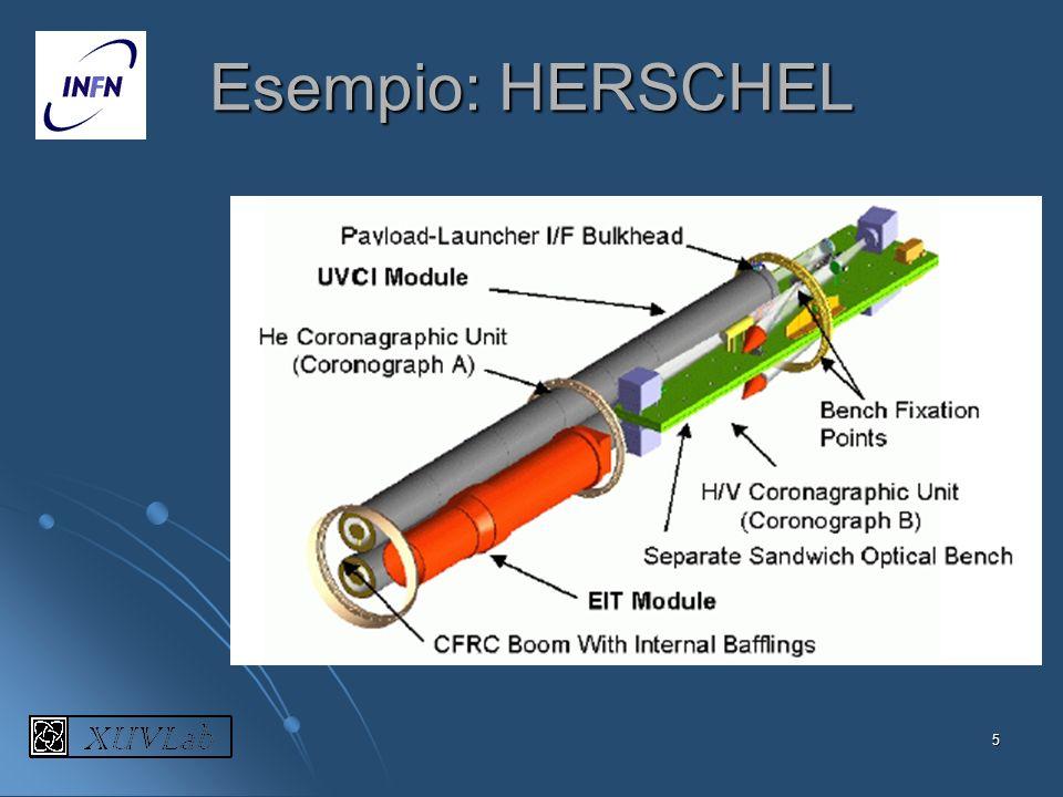 Esempio: HERSCHEL