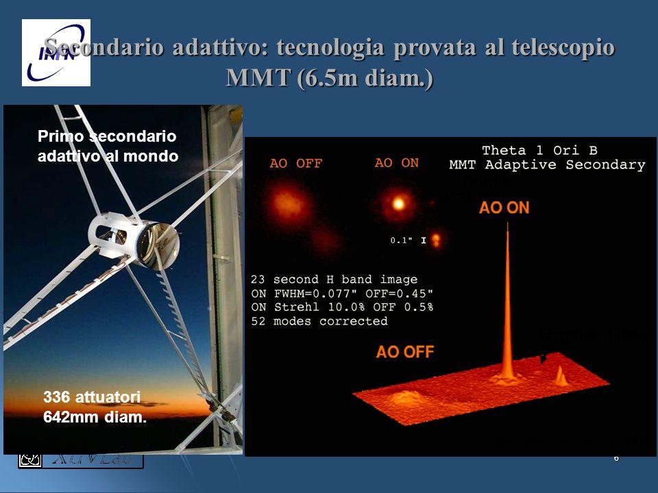Secondario adattivo: tecnologia provata al telescopio MMT (6.5m diam.)