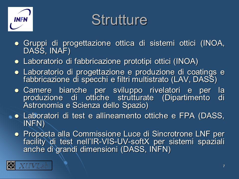 Strutture Gruppi di progettazione ottica di sistemi ottici (INOA, DASS, INAF) Laboratorio di fabbricazione prototipi ottici (INOA)