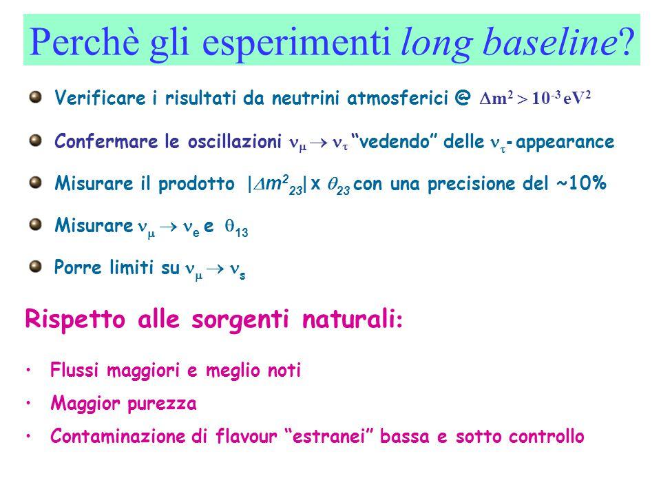 Perchè gli esperimenti long baseline