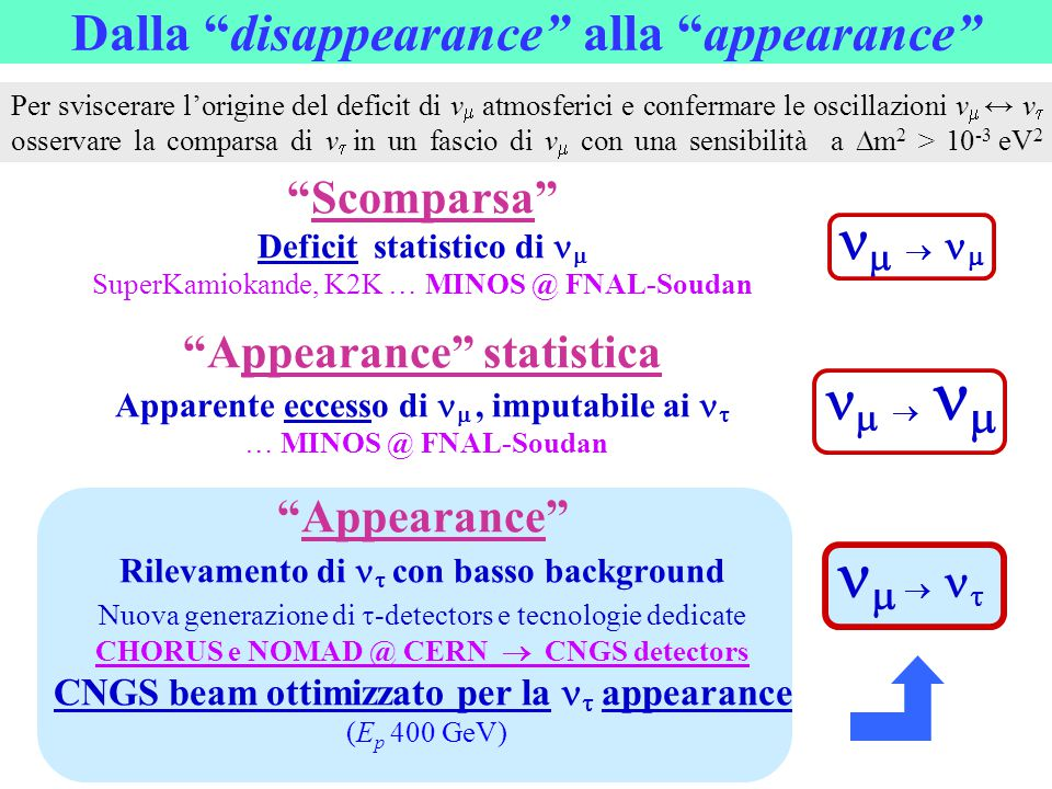 Dalla disappearance alla appearance