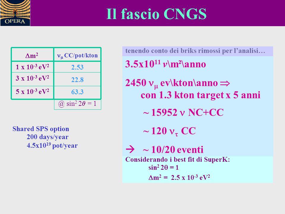 Il fascio CNGS 3.5x1011 v\m²\anno 2450 m ev\kton\anno 