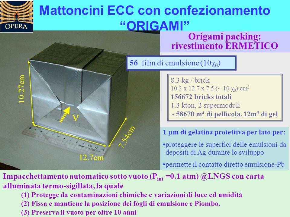 Mattoncini ECC con confezionamento ORIGAMI