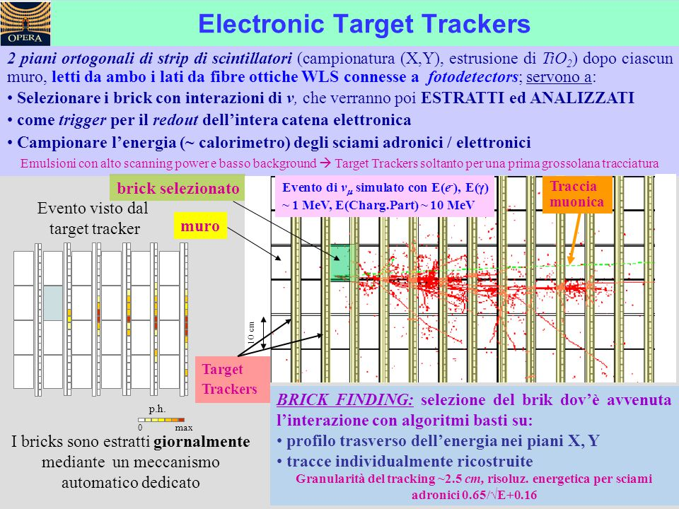 Electronic Target Trackers