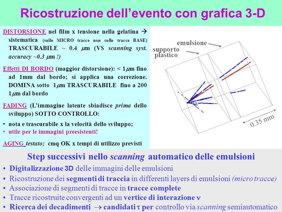 Ricostruzione dell'evento con grafica 3-D