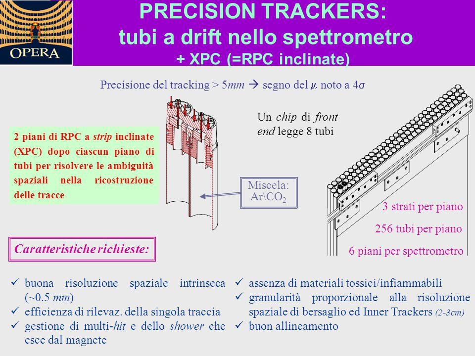 Precisione del tracking > 5mm  segno del m noto a 4s