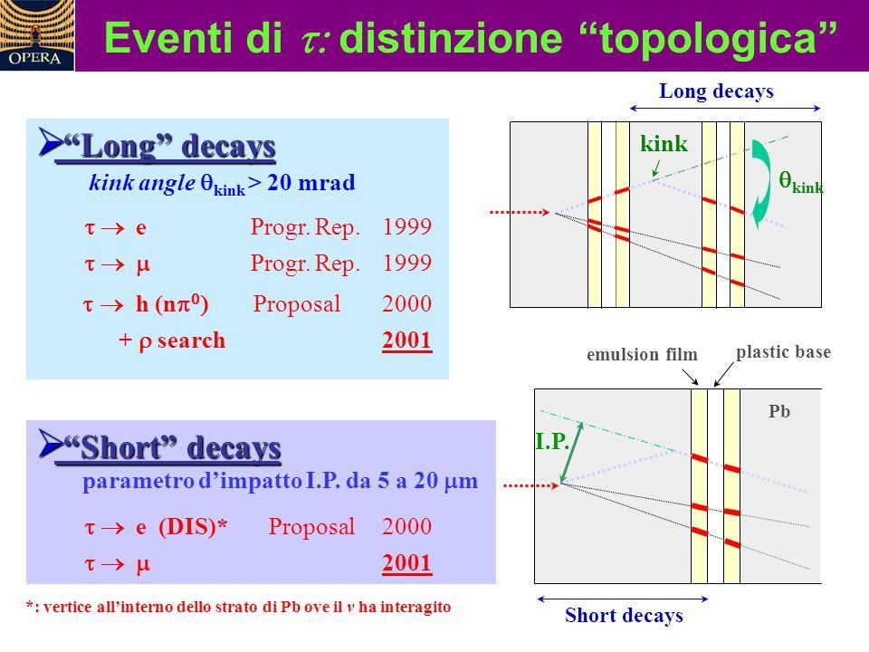 Eventi di t: distinzione topologica