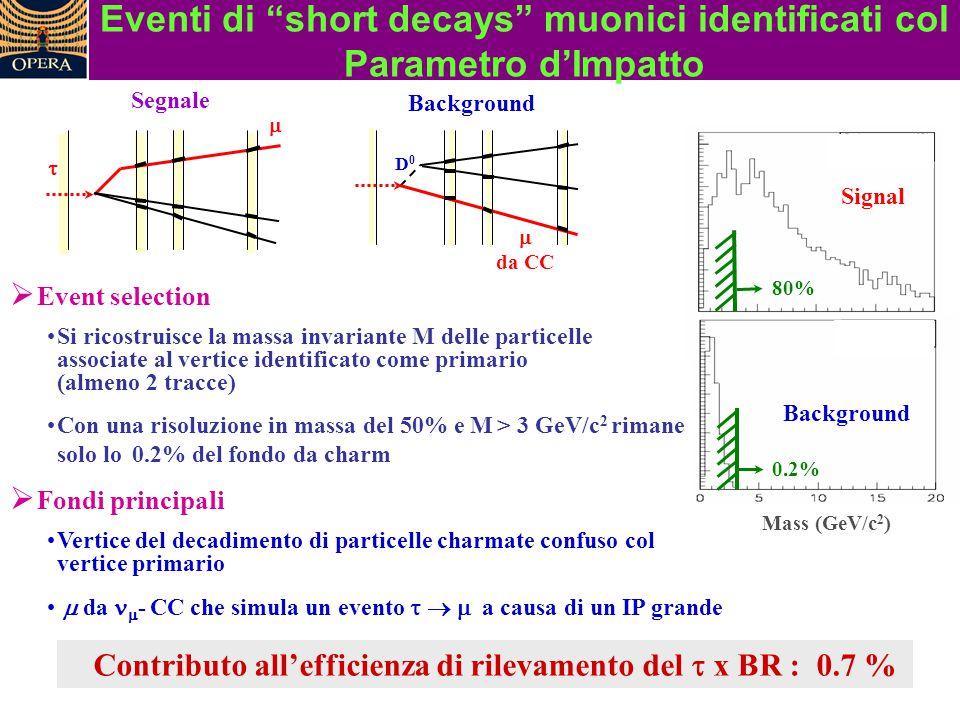 Eventi di short decays muonici identificati col Parametro d'Impatto