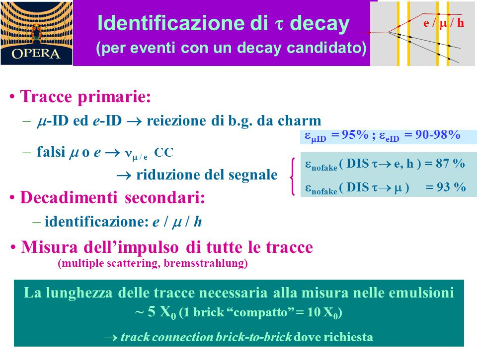 Identificazione di t decay (per eventi con un decay candidato)