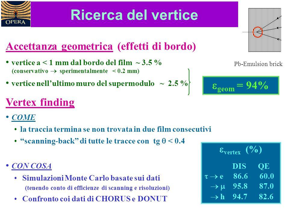 Ricerca del vertice Accettanza geometrica (effetti di bordo)