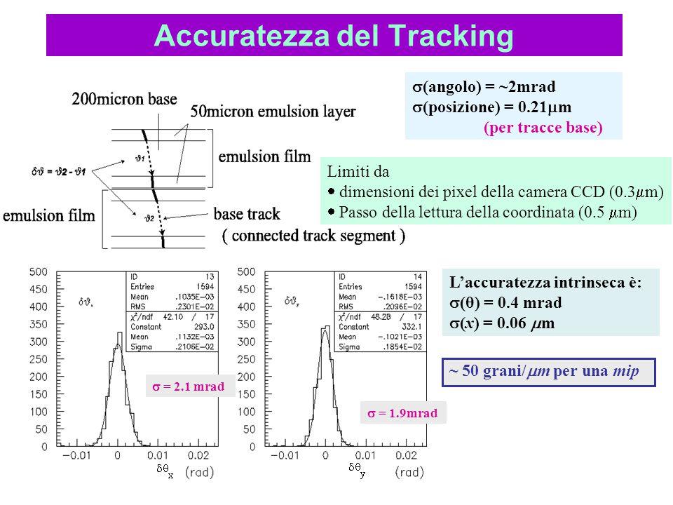 Accuratezza del Tracking