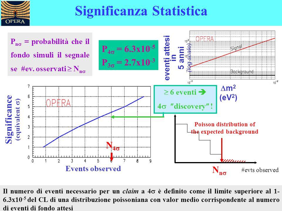 Significanza Statistica