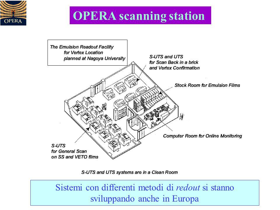 OPERA scanning station