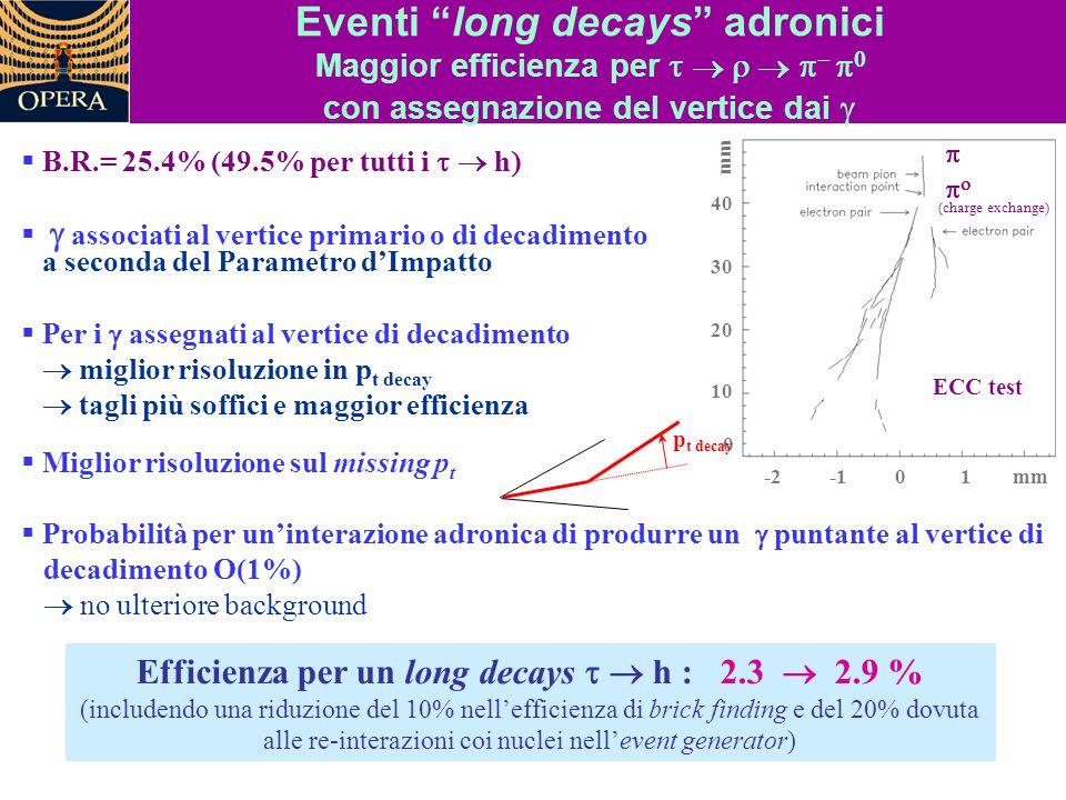 Efficienza per un long decays t  h : 2.3  2.9 %