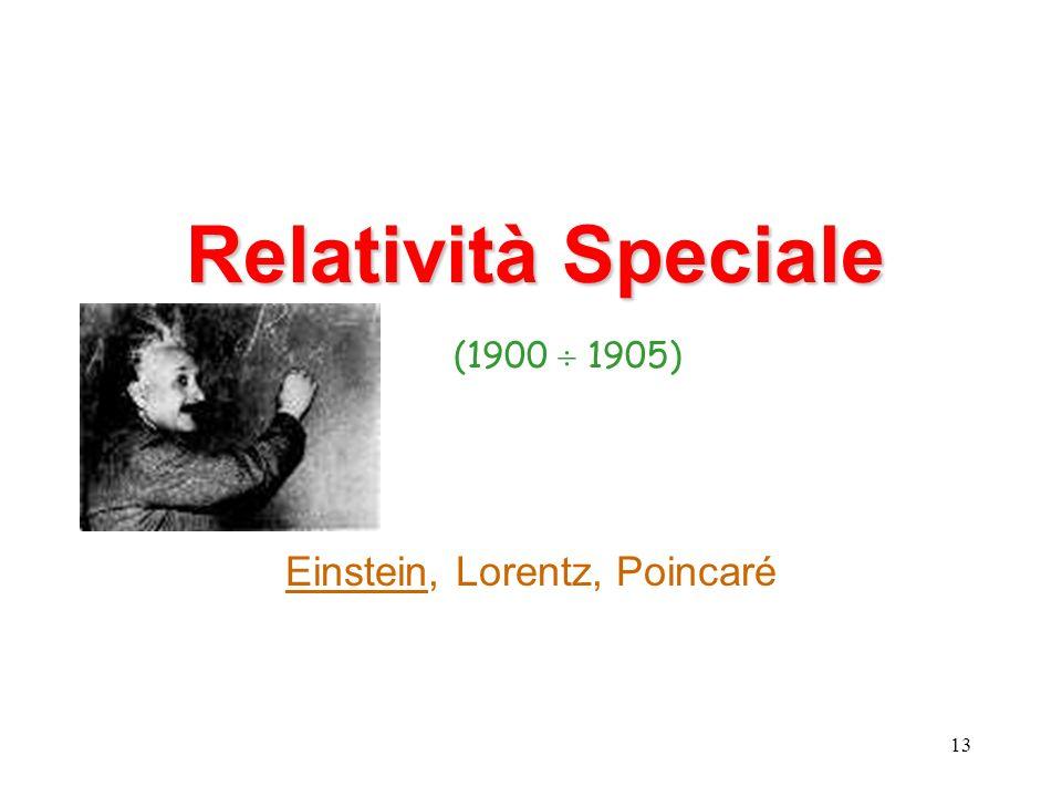 Einstein, Lorentz, Poincaré