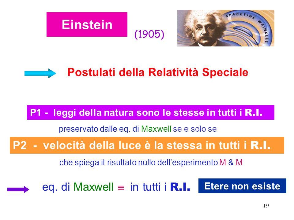 Postulati della Relatività Speciale