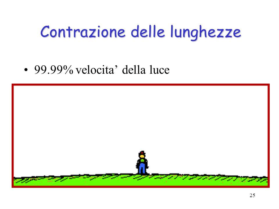 Contrazione delle lunghezze