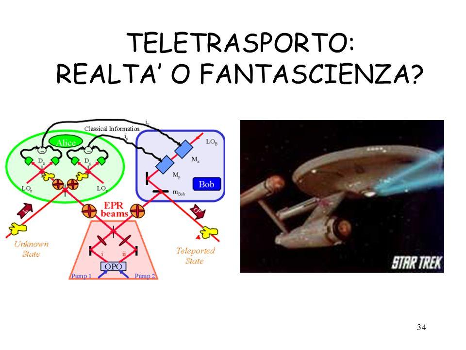 TELETRASPORTO: REALTA' O FANTASCIENZA