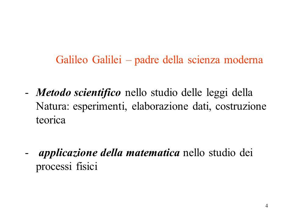 Galileo Galilei – padre della scienza moderna