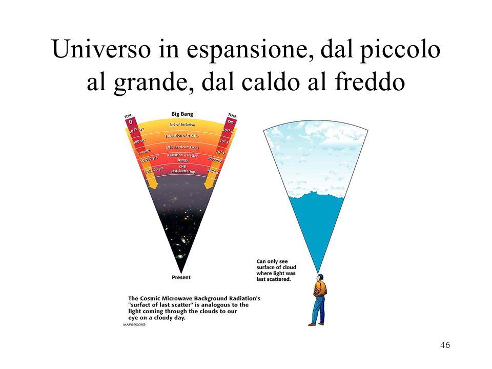 Universo in espansione, dal piccolo al grande, dal caldo al freddo