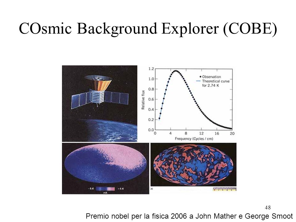 COsmic Background Explorer (COBE)