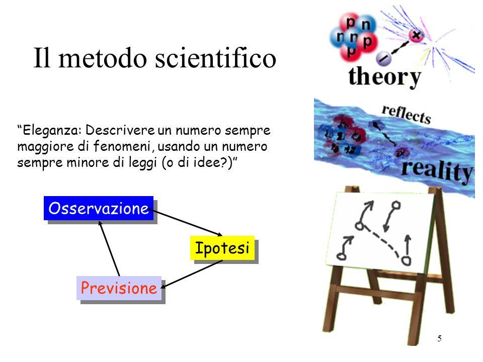 Il metodo scientifico Osservazione Ipotesi Previsione