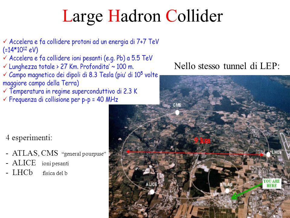 Large Hadron Collider Nello stesso tunnel di LEP: 4 esperimenti: