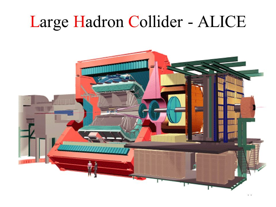 Large Hadron Collider - ALICE