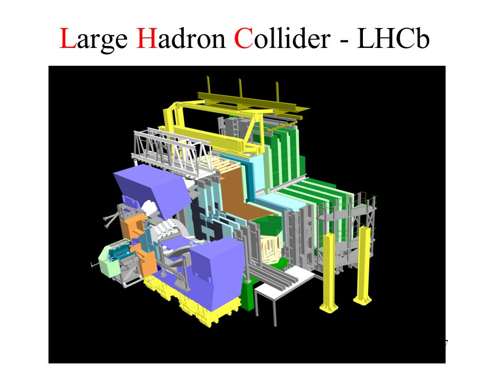 Large Hadron Collider - LHCb