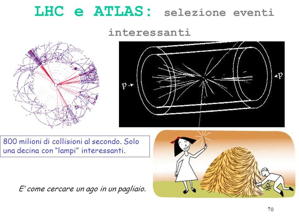LHC e ATLAS: selezione eventi interessanti