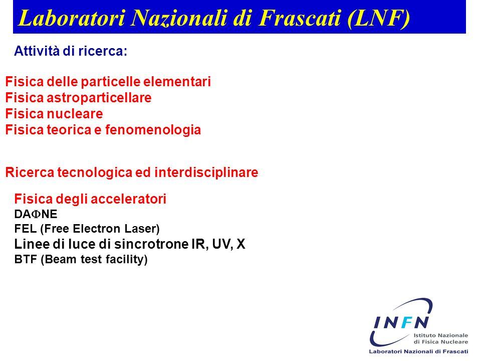 Laboratori Nazionali di Frascati (LNF)