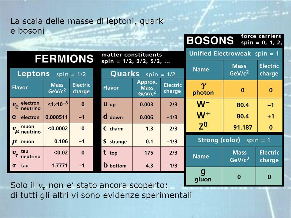 La scala delle masse di leptoni, quark