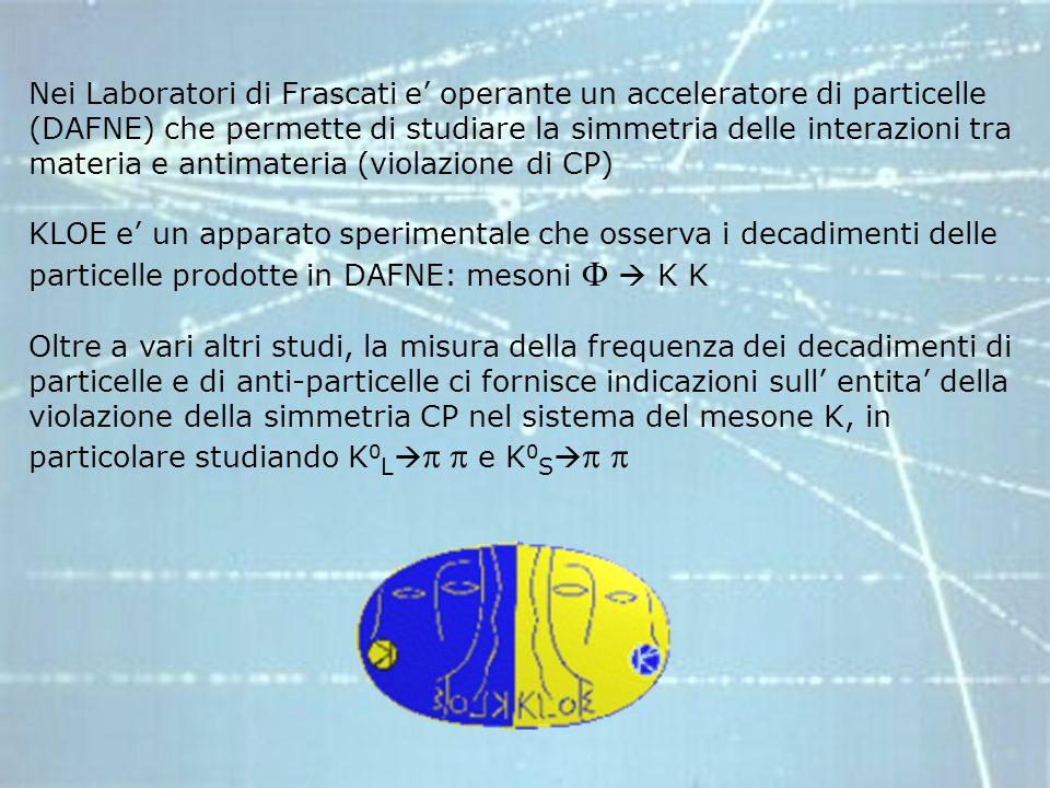 Nei Laboratori di Frascati e' operante un acceleratore di particelle (DAFNE) che permette di studiare la simmetria delle interazioni tra materia e antimateria (violazione di CP)