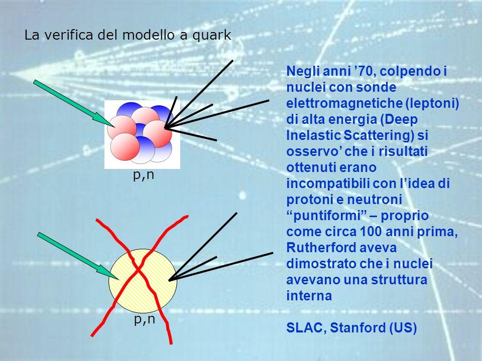La verifica del modello a quark