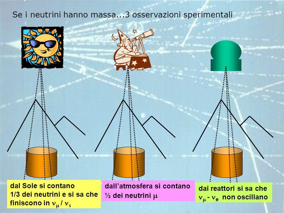 Se i neutrini hanno massa...3 osservazioni sperimentali