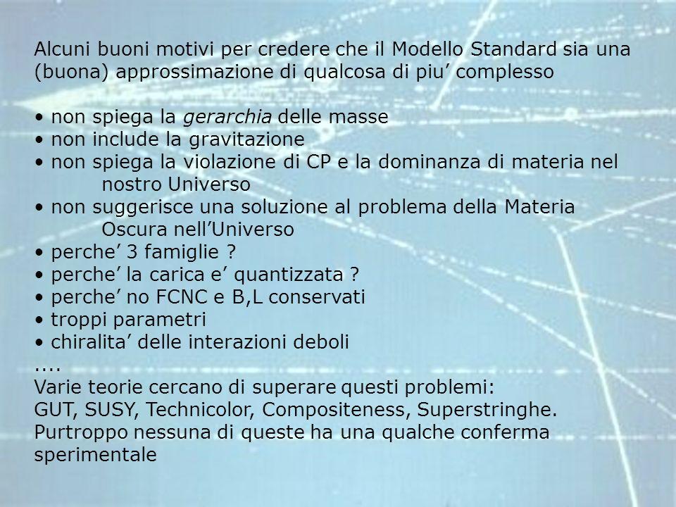Alcuni buoni motivi per credere che il Modello Standard sia una (buona) approssimazione di qualcosa di piu' complesso