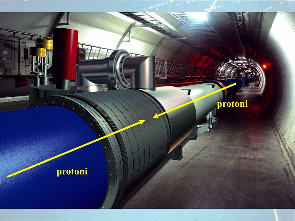 protoni protoni