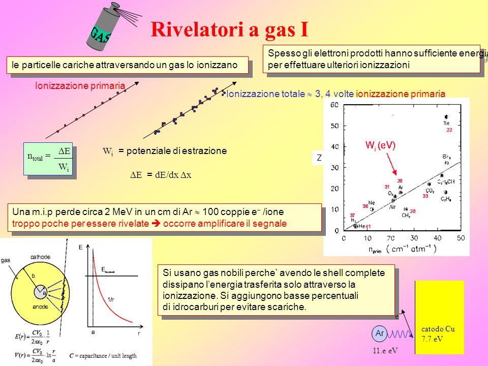 Rivelatori a gas I GAS. Spesso gli elettroni prodotti hanno sufficiente energia. per effettuare ulteriori ionizzazioni.