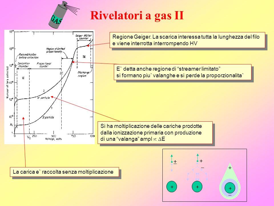 Rivelatori a gas II GAS. Regione Geiger. La scarica interessa tutta la lunghezza del filo. e viene interrotta interrompendo HV.
