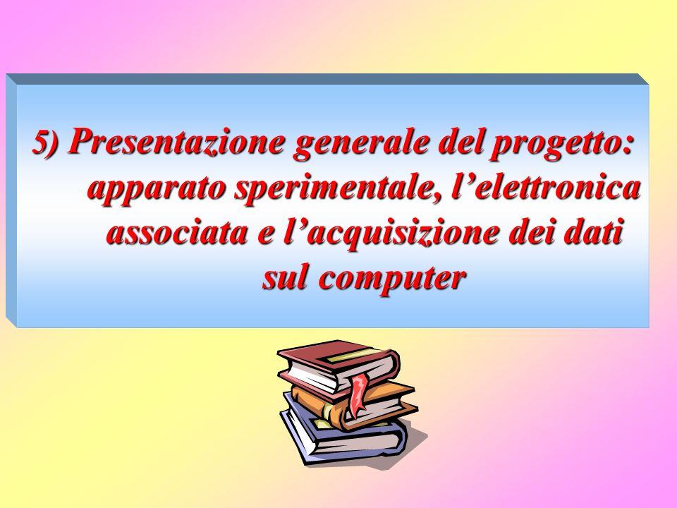 5) Presentazione generale del progetto: apparato sperimentale, l'elettronica associata e l'acquisizione dei dati sul computer