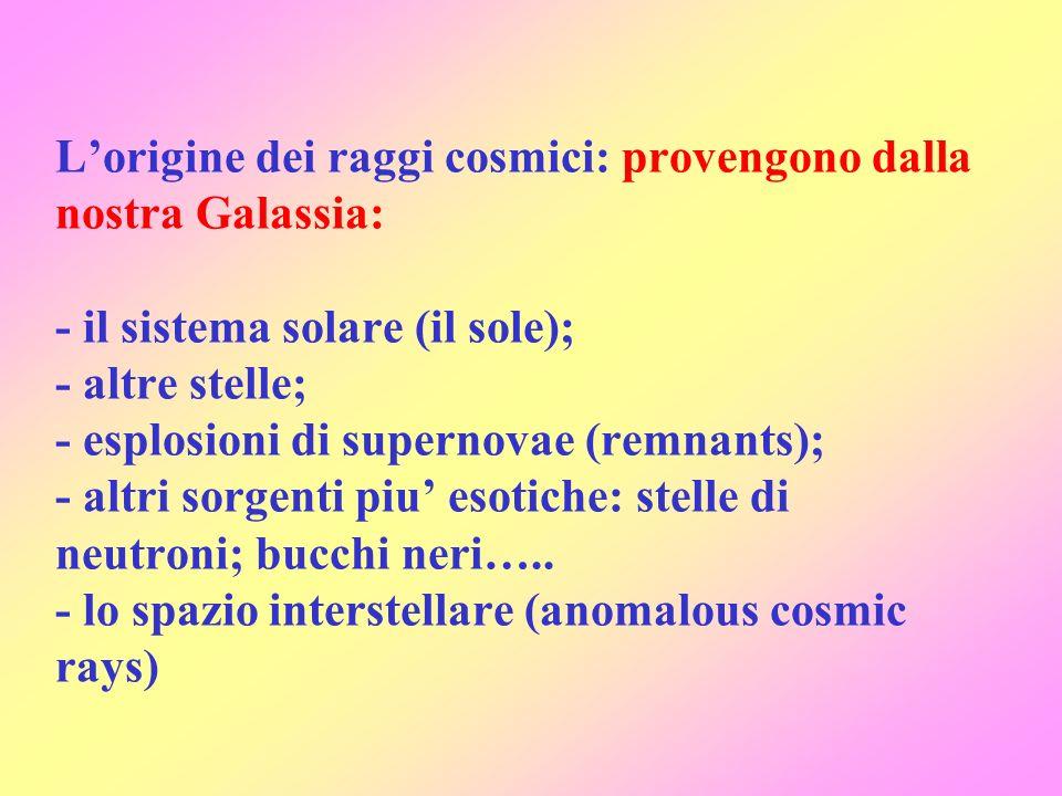 L'origine dei raggi cosmici: provengono dalla nostra Galassia: - il sistema solare (il sole); - altre stelle; - esplosioni di supernovae (remnants); - altri sorgenti piu' esotiche: stelle di neutroni; bucchi neri…..