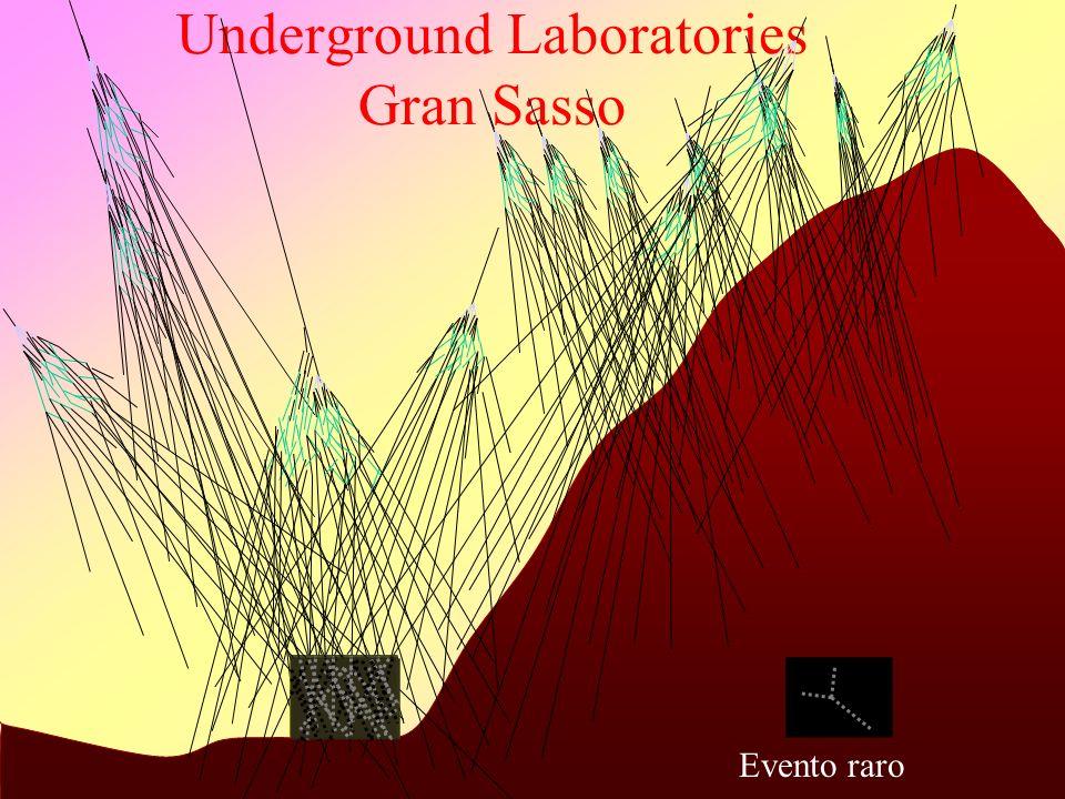 Underground Laboratories Gran Sasso
