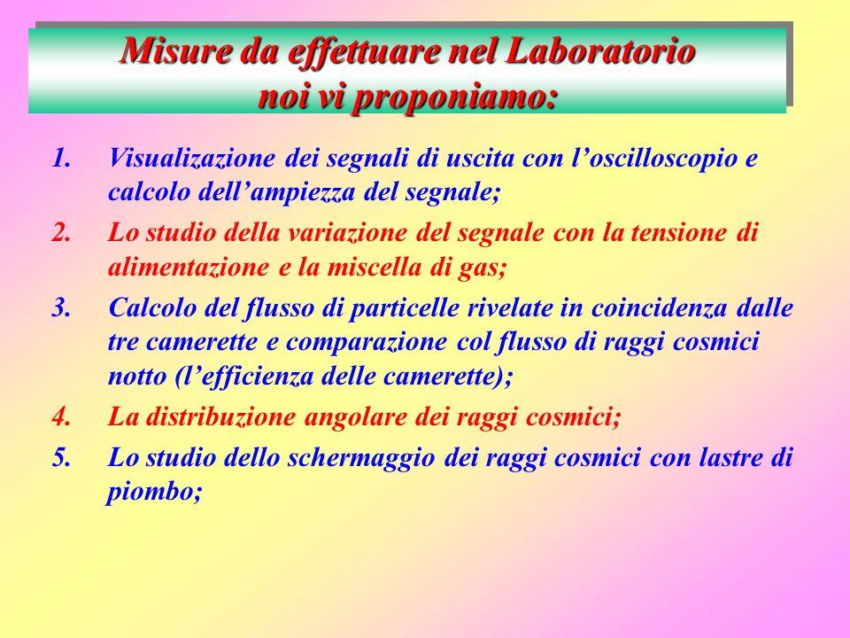 Misure da effettuare nel Laboratorio noi vi proponiamo: