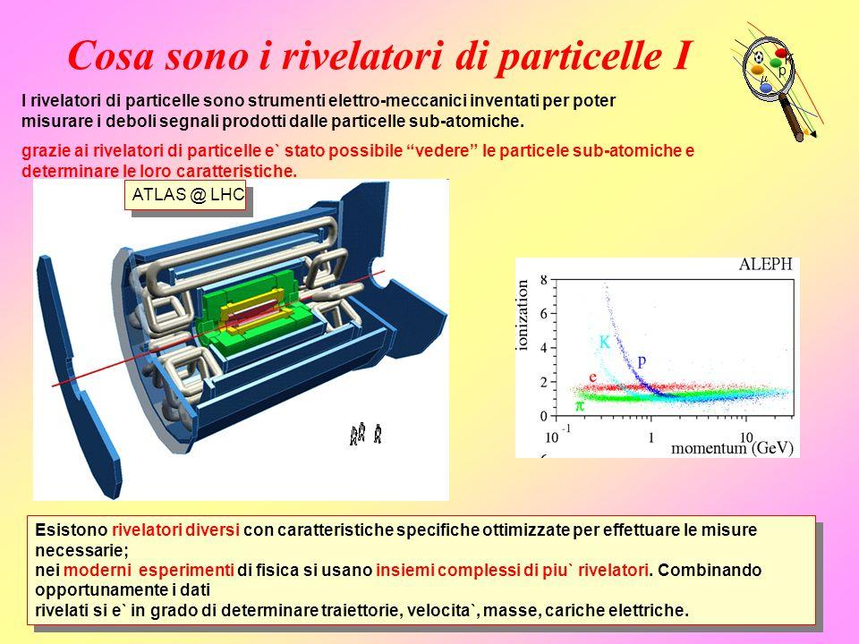 Cosa sono i rivelatori di particelle I