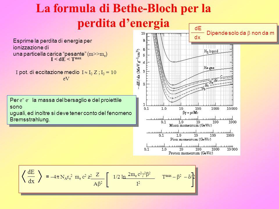 La formula di Bethe-Bloch per la perdita d'energia