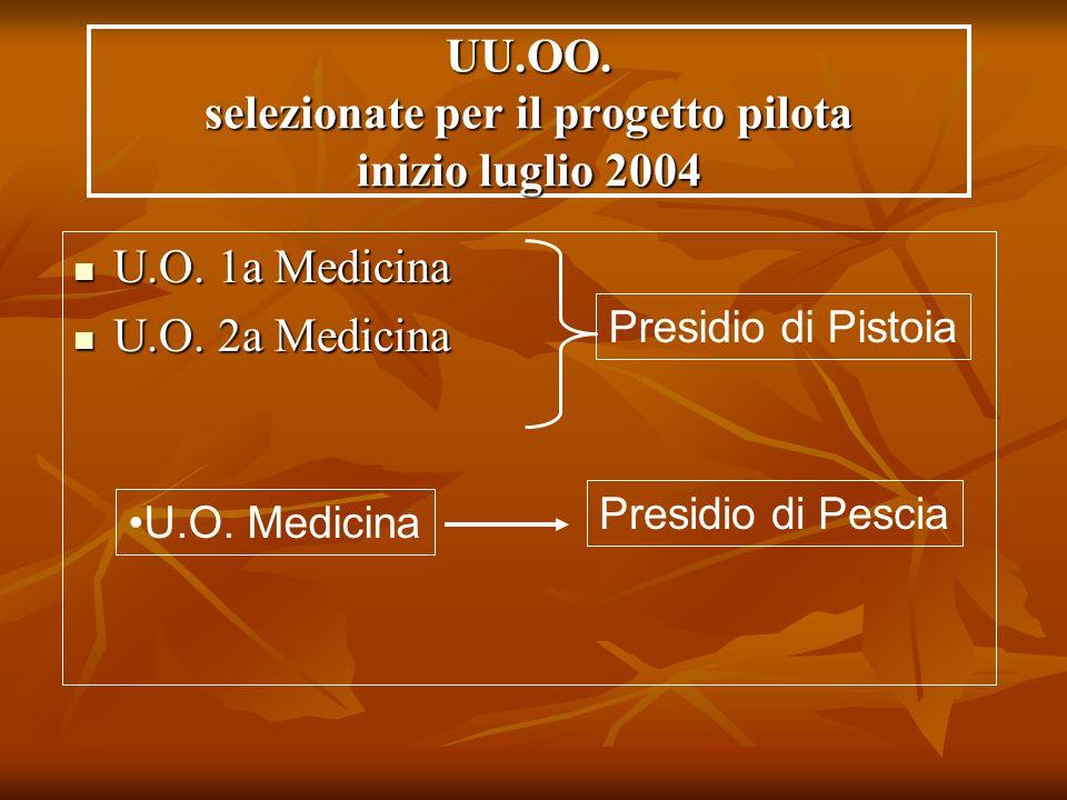 UU.OO. selezionate per il progetto pilota inizio luglio 2004