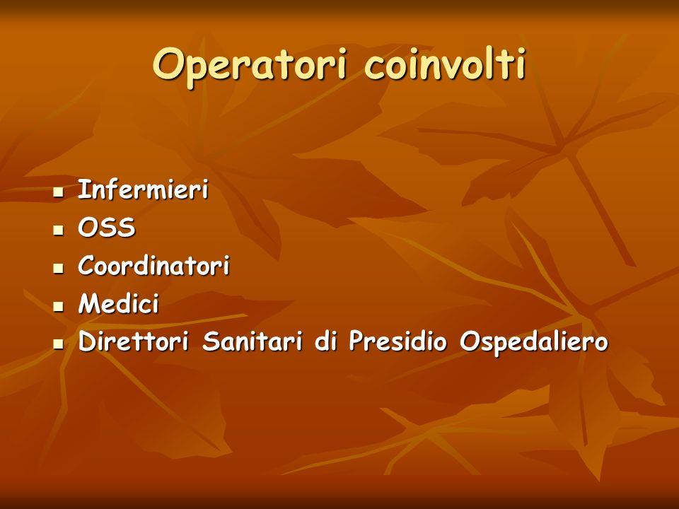 Operatori coinvolti Infermieri OSS Coordinatori Medici