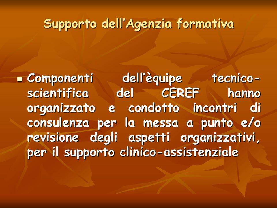 Supporto dell'Agenzia formativa