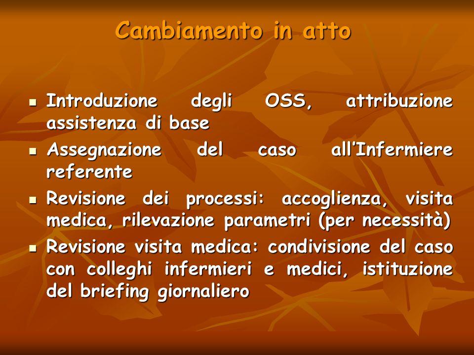 Cambiamento in attoIntroduzione degli OSS, attribuzione assistenza di base. Assegnazione del caso all'Infermiere referente.