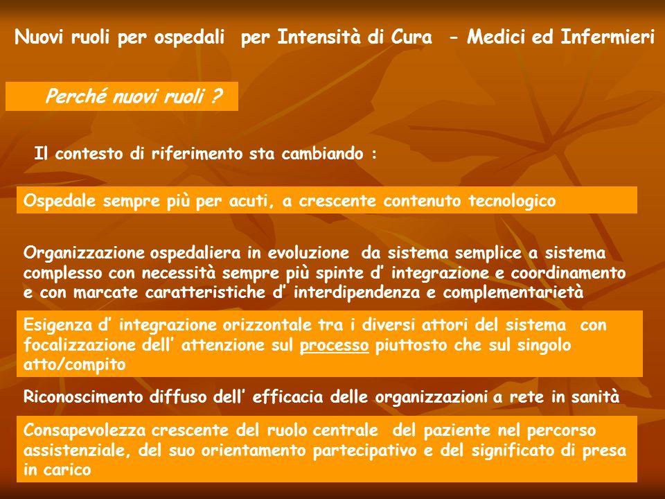 Nuovi ruoli per ospedali per Intensità di Cura - Medici ed Infermieri